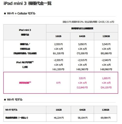 1401018 new ipad 7