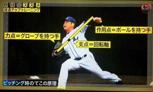 1409008 baseball lesson 12