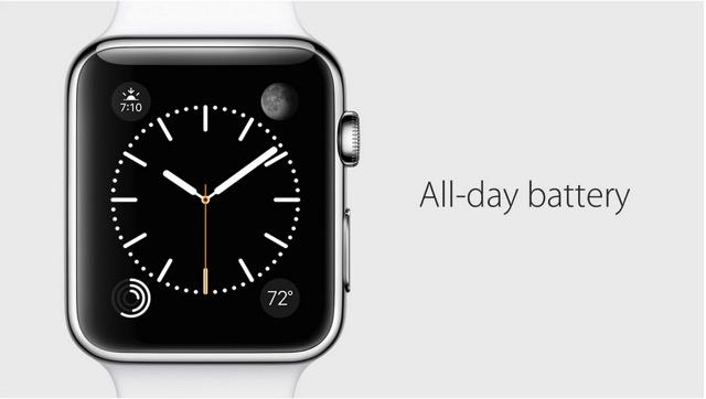 150310 apple watch8