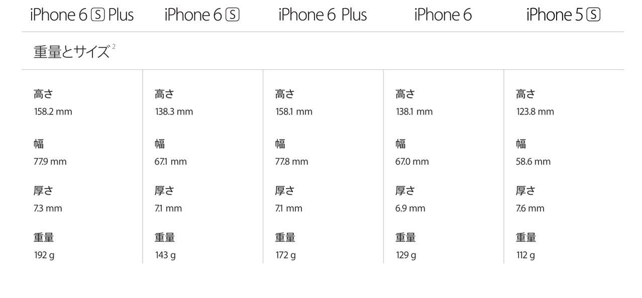 150910 iphone6s40