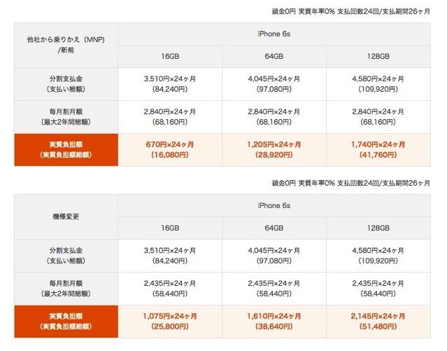 150912 au iphone6s price