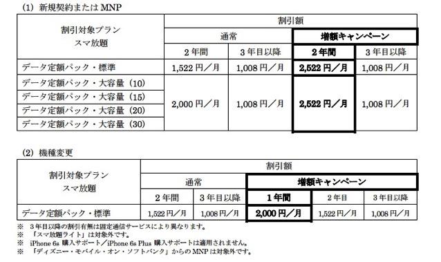 15912 softbank cp1