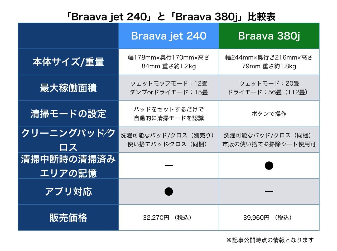 161025 braava comparison 8